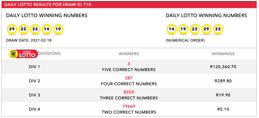 Daily Lotto Previous Result